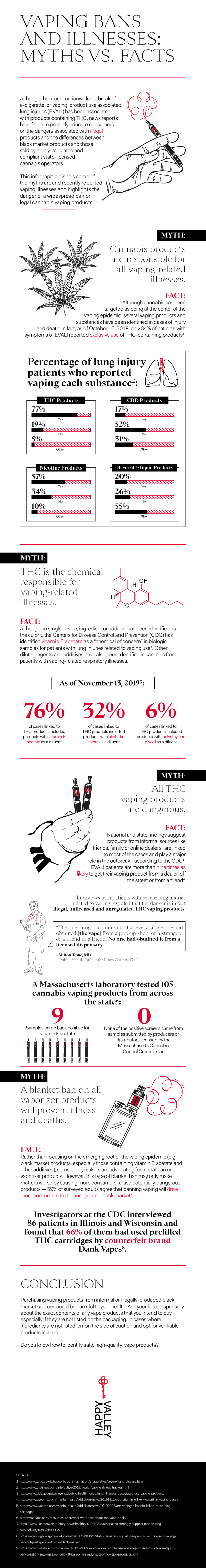facts about vape bans and illnesses infographic