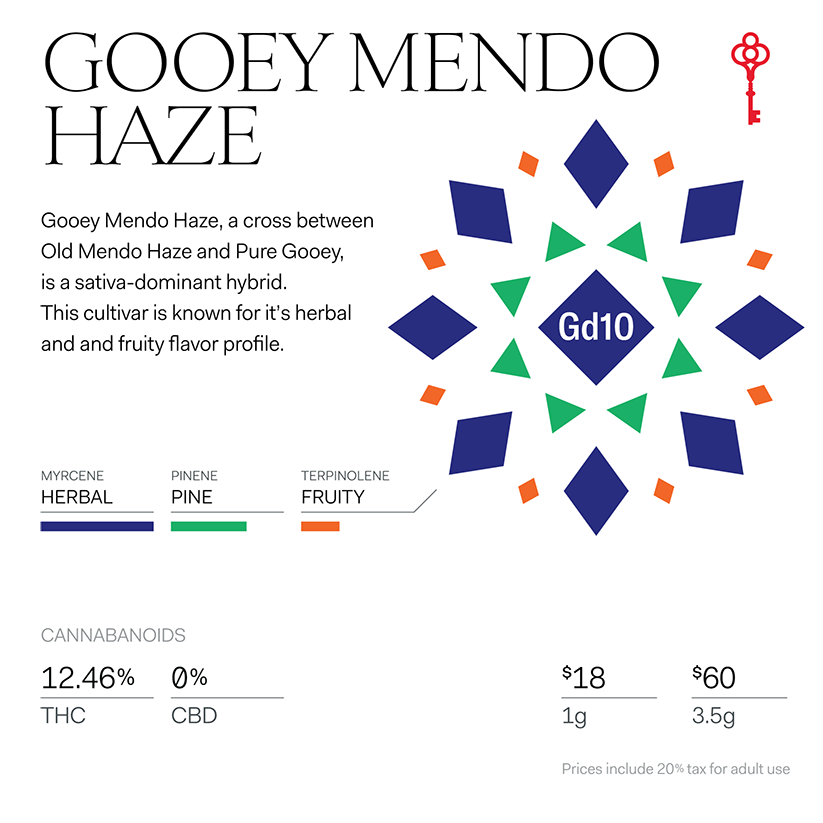 Gooey Mendo Haze