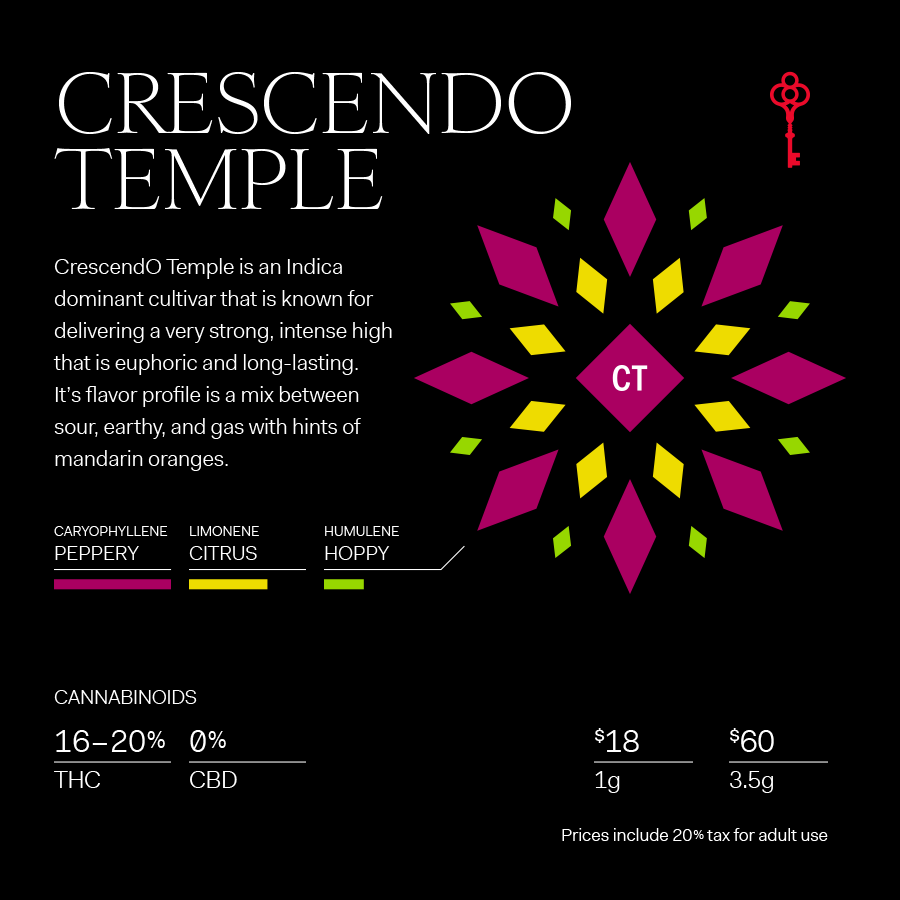 CrescendO Temple Terpenes