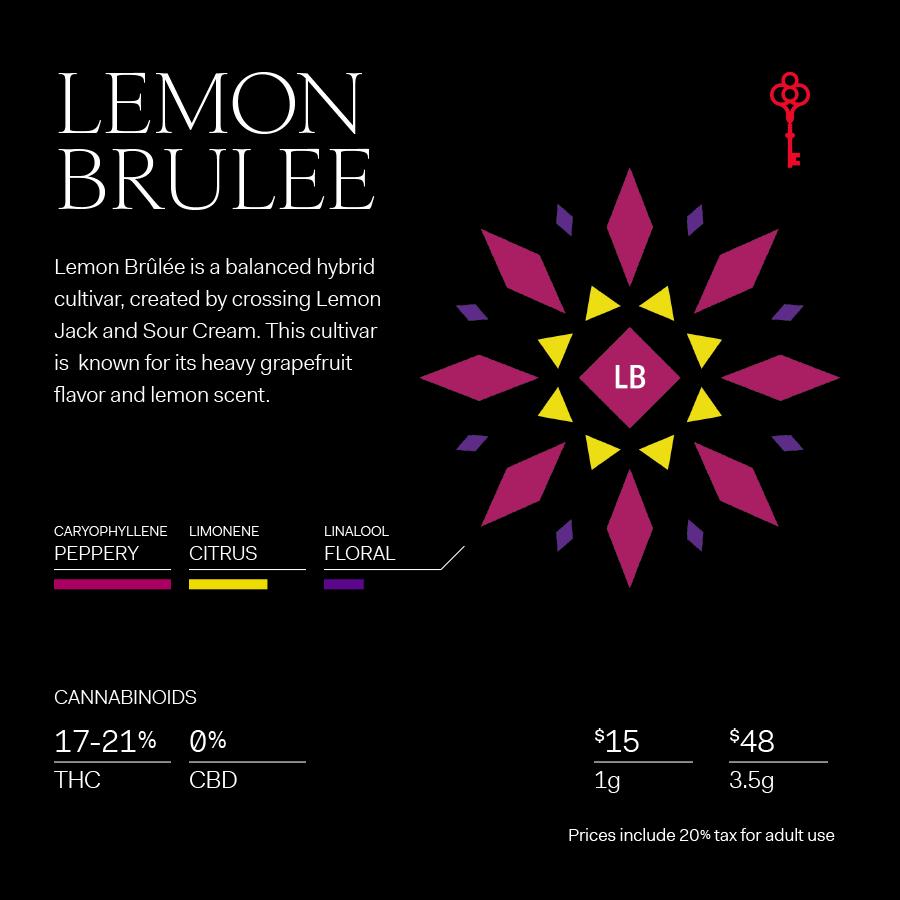 Lemon Brulee Terpene Flower Wheel