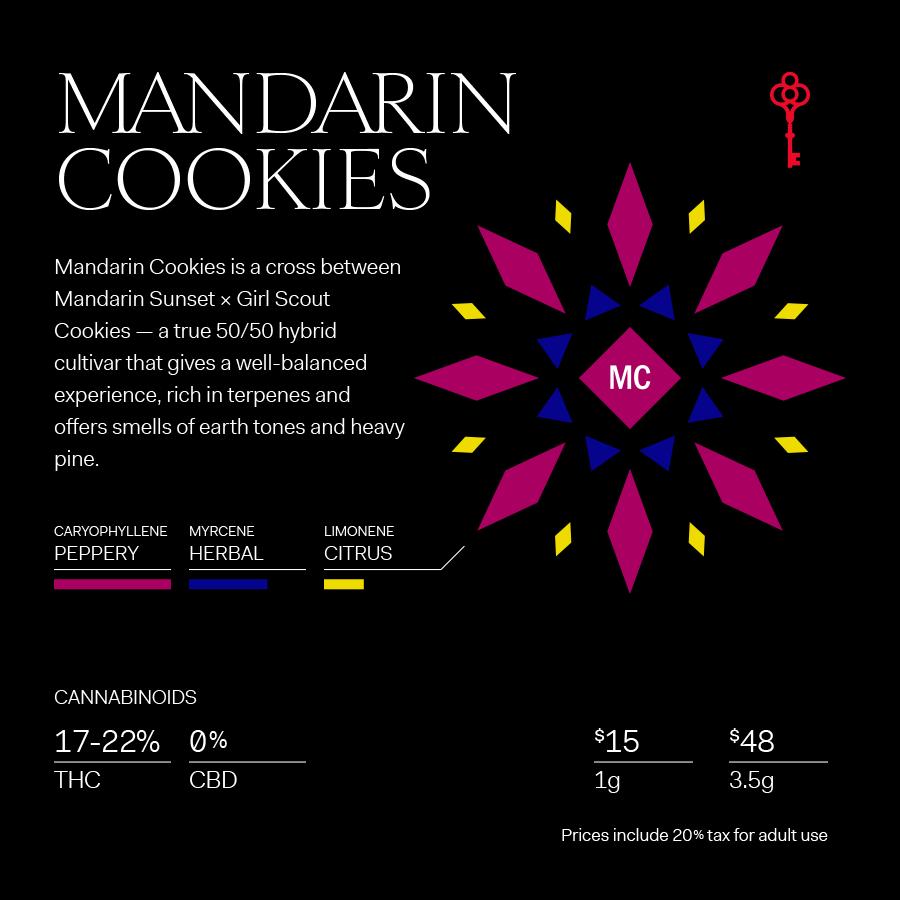 Mandarin Cookies Terpene